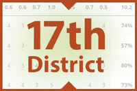 17th-district-button