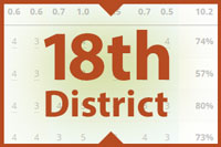 18th-district-button