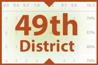49th-district-button