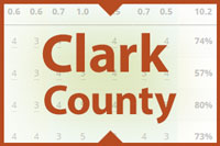 Clark-district-button
